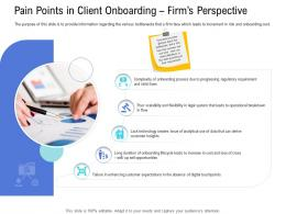 Customer Onboarding Process Pain Points In Client Onboarding Firms Perspective Ppt Icons