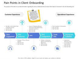 Customer Onboarding Process Pain Points In Client Onboarding Ppt Designs