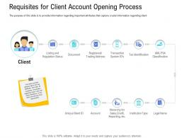 Customer Onboarding Process Requisites Client Account Opening Process Ppt Designs
