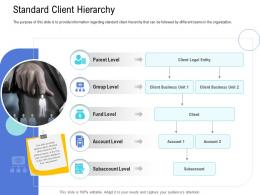 Customer Onboarding Process Standard Client Hierarchy Ppt Infographics
