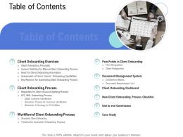 Customer Onboarding Process Table Contents Ppt Mats