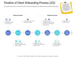 Customer Onboarding Process Timeline Client Onboarding Process Activation Ppt Sample