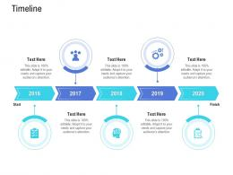 Customer Onboarding Process Timeline Ppt Graphics