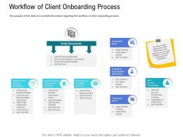 Customer Onboarding Process Workflow Client Onboarding Process Ppt Diagrams