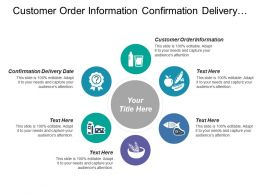 Customer Order Information Confirmation Delivery Date Customer Database