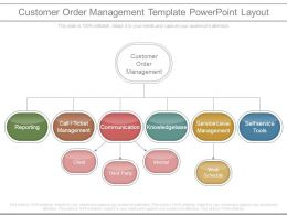 Customer Order Management Template Powerpoint Layout