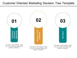 Customer Oriented Marketing Decision Tree Template Competitive Positioning Cpb