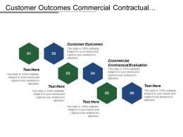 Customer Outcomes Commercial Contractual Evaluation Program Manager Implementation