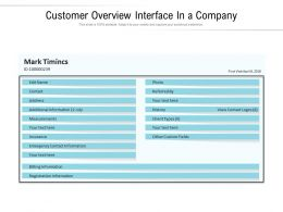 Customer Overview Interface In A Company