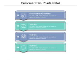 Customer Pain Points Retail Ppt Powerpoint Presentation Pictures Inspiration Cpb