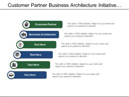 Customer Partner Business Architecture Initiative Projects Product Services