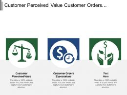 Customer Perceived Value Customer Orders Expectations Transient Organizational Capability