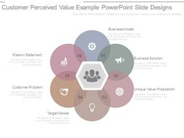 Customer Perceived Value Example Powerpoint Slide Designs