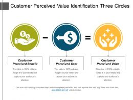 Customer Perceived Value Identification Three Circles