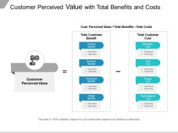 Customer Perceived Value With Total Benefits And Costs