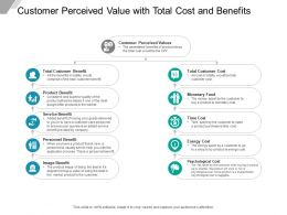 Customer Perceived Value With Total Cost And Benefits