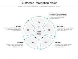 Customer Perception Value Ppt Powerpoint Presentation Inspiration Introduction Cpb