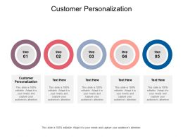 Customer Personalization Ppt Powerpoint Presentation Layouts Summary Cpb