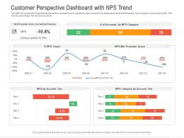Customer Perspective Dashboard With NPS Trend Powerpoint Template