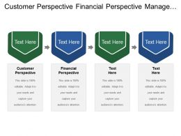 Customer Perspective Financial Perspective Manage Strategy Enterprise Architecture