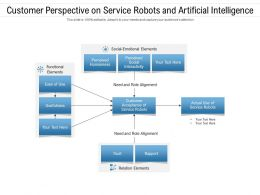 Customer Perspective On Service Robots And Artificial Intelligence