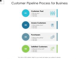 Customer Pipeline Process For Business