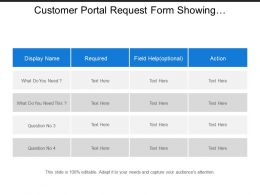 Customer Portal Request Form Showing Various Actions