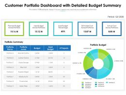 Customer Portfolio Dashboard With Detailed Budget Summary