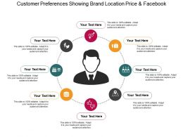 Customer Preferences Showing Brand Location Price And Facebook