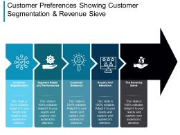 Customer Preferences Showing Customer Segmentation And Revenue Sieve