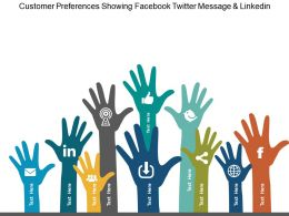 customer_preferences_showing_facebook_twitter_message_and_linkedin_Slide01