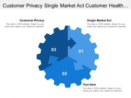 Customer Privacy Single Market Act Customer Health Strategy