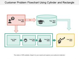 Customer Problem Flowchart Using Cylinder And Rectangle