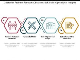 Customer Problem Remove Obstacles Soft Skills Operational Insights