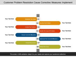 customer_problem_resolution_cause_corrective_measures_implement_Slide01