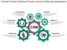 Customer Problem Resolving Through Customer Relationship Management