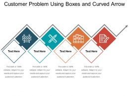 Customer Problem Using Boxes And Curved Arrow