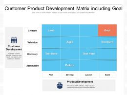 Customer Product Development Matrix Including Goal