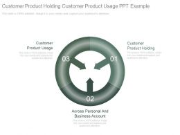 Customer Product Holding Customer Product Usage Ppt Example
