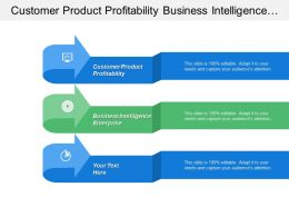 Customer Product Profitability Business Intelligence Enterprise