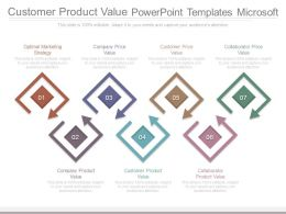Customer Product Value Powerpoint Templates Microsoft