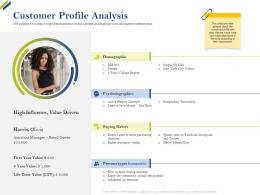 Customer Profile Analysis Share Of Category Ppt Guidelines