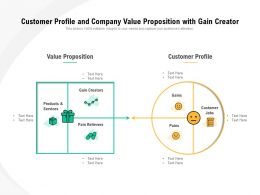 Customer Profile And Company Value Proposition With Gain Creator