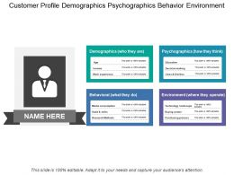 Customer Profile Demographics Psychographics Behavior Environment