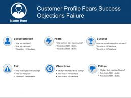 Customer Profile Fears Success Objections Failure