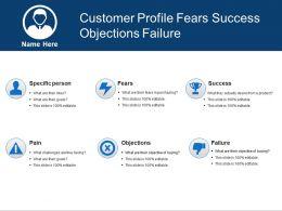 Customer Profile Fears Success Objections Failure