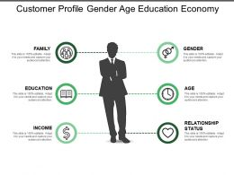 Customer Profile Gender Age Education Economy