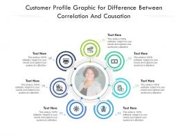 Customer Profile Graphic For Difference Between Correlation And Causation Infographic Template
