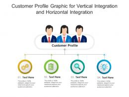 Customer Profile Graphic For Vertical Integration And Horizontal Integration Infographic Template