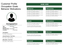 Customer Profile Occupation Goals Behavior Motivations